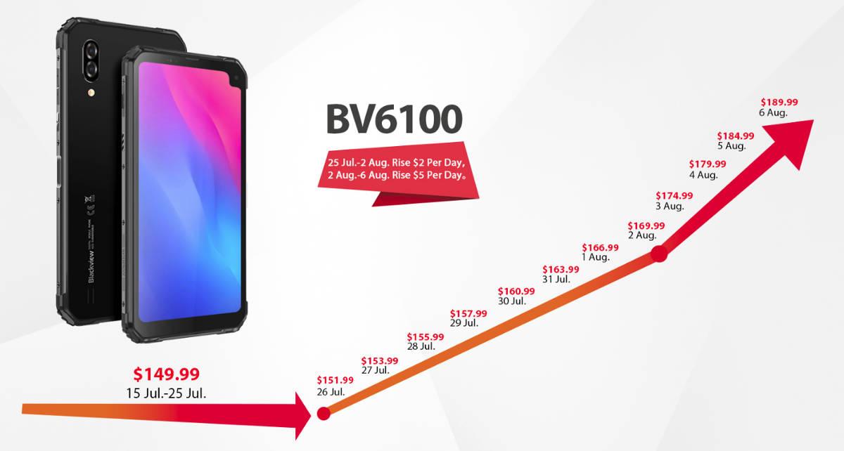 Blackview BV6100 w promocji rosnących cen